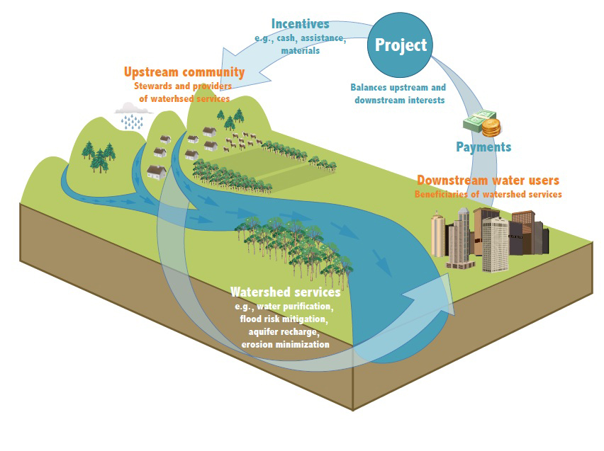 developing groundwater sources in the uae Uae comes from groundwater and unconventional sources such as  the  development of appropriate water resources management policies.