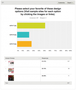 Design Poll Results