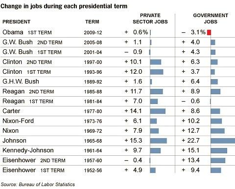 Economix_Unprecedented Public Job Losses_Highlighted